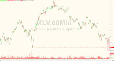 is the neighborhood burning down?: healthcare stocks tumble after terrible mckesson earnings, outlook