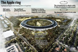 drone video provides updated aerial look at the new apple spaceship campus