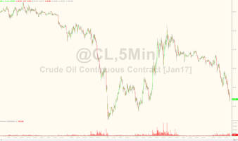 Oil Tumbles As OPEC Deal Seen Increasingly Unlikely: SBC Says Very Low Chance Of Agreement