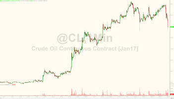 Vienna Shocker: Indonesia Suspended From OPEC