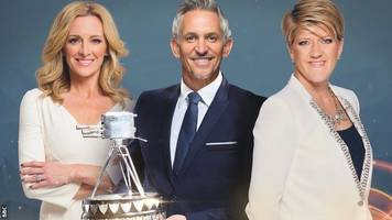 sports personality of the year 2016: remaining tickets to go on sale