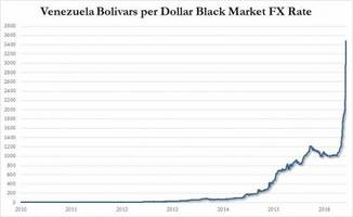 venezuela braces for hyperinflation as merchants weigh mountains of cash instead of counting it