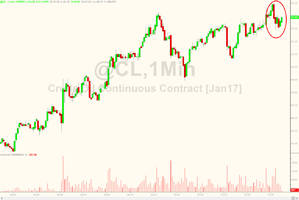 oil dips after former saudi oil minister admits on opec deals, we tend to cheat
