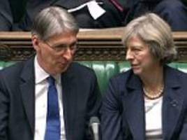 Theresa May hires Douglas McNeill and fuels Philip Hammond rift speculation