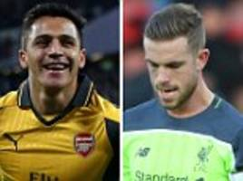 Chelsea, Arsenal, Liverpool, Man Utd and the other title contenders assessed