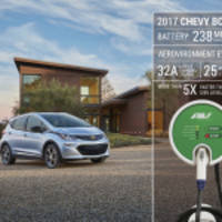 general motors selects aerovironment evse-rs as official home charging station for 2017 chevrolet bolt ev