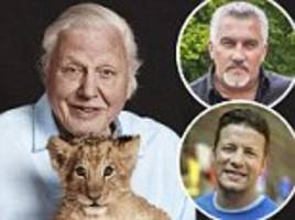 sir david attenborough's making 185 christmas tv appearances more than other uk stars
