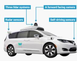 here's how waymo's brand new self-driving cars see the world (googl)