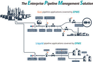 Yokogawa Receives EPMS and SCADA Order for Major Multi-product Fuel Pipeline Project in the UK
