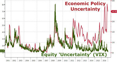 take advantage of uncertainty while it lasts - trader warns no one 'knows' anything at the moment