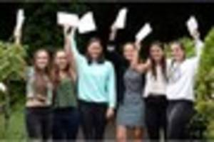 South Derbyshire schools GCSE results: How did your school...