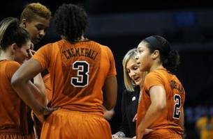 texas women continue record run with eyes on baylor