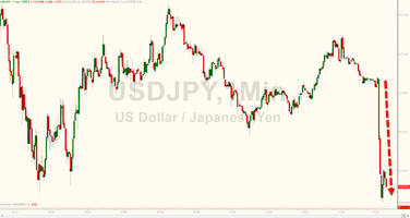USD Dumps After Treasury Sec Nominee Mnuchin Warns Of Excessively Strong Dollar