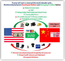 what trump means for vol trading: this is the start of global regime change