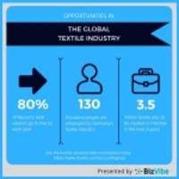 BizVibe Textile and Apparel News: Global Changes Making Waves for Industry Leader