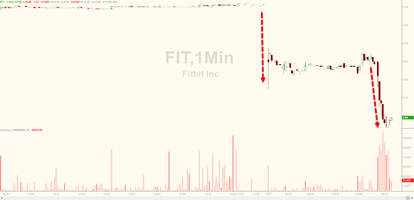 fitbit plunges after firing 6% of workforce, slashing guidance due to excess inventory