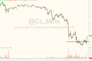 oil slides after eia forecasts us crude output in 2018 will be the highest since 1970