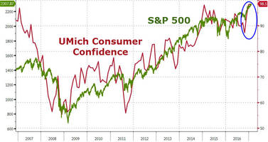 the chart larry fink thinks is horrifying