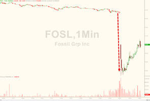 fossil shares plunge on poor results, ugly guidance; strong dollar blamed