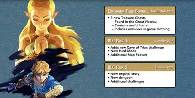 Zelda: Breath of the Wild is getting a DLC Expansion Pass (and really, that's okay)