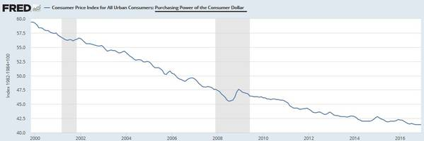 The Sudden Onset of Inflation