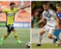 Central Coast Mariners - Melbourne Victory Preview