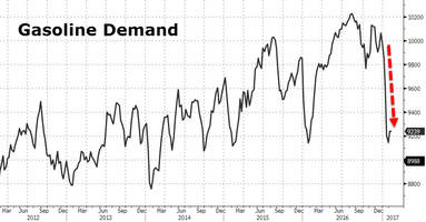 recessionary demand forces new york harbor to divert gasoline shipments