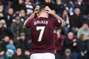 hearts 1 inverness caley thistle 1 as jambos pay the penalty for jamie walker spot kick miss - 3 things we learned