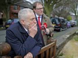 Jeremy Corbyn will stay as leader even if he loses polls