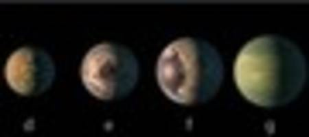 Nasa finds new solar system that could support alien life