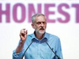 Jeremy Corbyn's future under threat in stormy contests