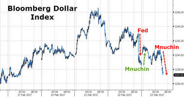 Gold Spikes As Dollar Dumps After Mnuchin Comments