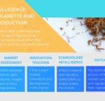 tobacco popularity is undergoing a geographical shift - sales increasing in developing countries: infiniti research