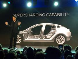 the model 3 could be the worst thing that ever happened to tesla (tsla)