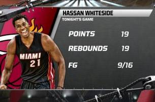 heat look for hassan whiteside to keep on rolling in return home