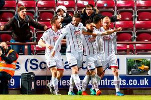 hearts 0 ross county 1 as alex schalk stuns tynecastle to extend jambos poor run - 3 things we learned
