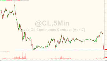 oil tumbles after saudis report big jump in production; kuwait warns of drop to $45