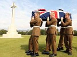 British soldier killed in WWII laid to rest 75 years later