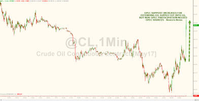OPEC Jawbones Spike In Crude As Hedgies Dump Longs At Fastest Pace On Record
