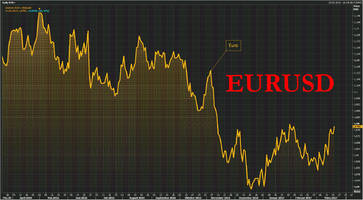 global stocks rise; euro surges to 6 week high after french presidential debate