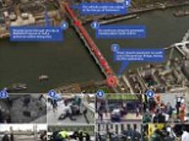 How the London terror attack in Westminster unfolded
