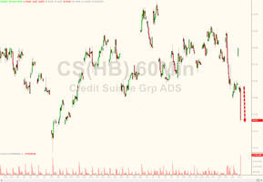 credit suisse shares tumble on report it may sell $3 billion in stock