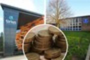 Hull schools could face more cuts after fairer funding formula is...
