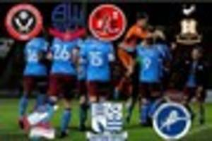the race for promotion to the championship: the contenders...