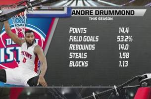 heat try to bounce back in crucial matchup against pistons