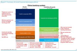 on the edge of an uncontrollable liquidity event: the definitive guide to china's financial system