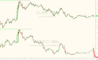 rbob tumbles after lower than expected gasoline draw