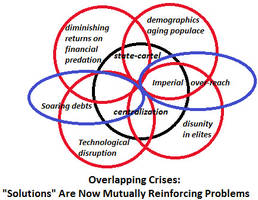 the overlapping crises are coming, regardless of who's in power