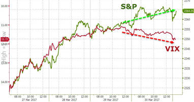trader warns of week ahead event risk: if you thought this week was bad...