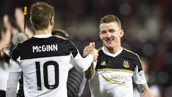 aberdeen: jonny hayes hoping niall mcginn will stay at pittodrie